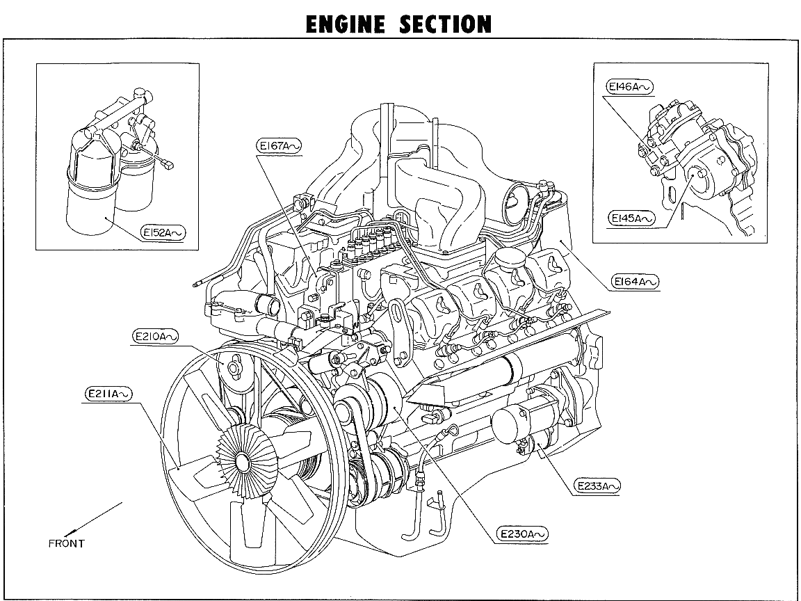 Nissan-CWB536 engine section