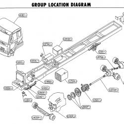 Nissan-CWB536 group location diagram