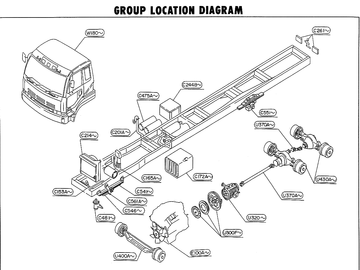 Nissan-CWB536 group location diagram