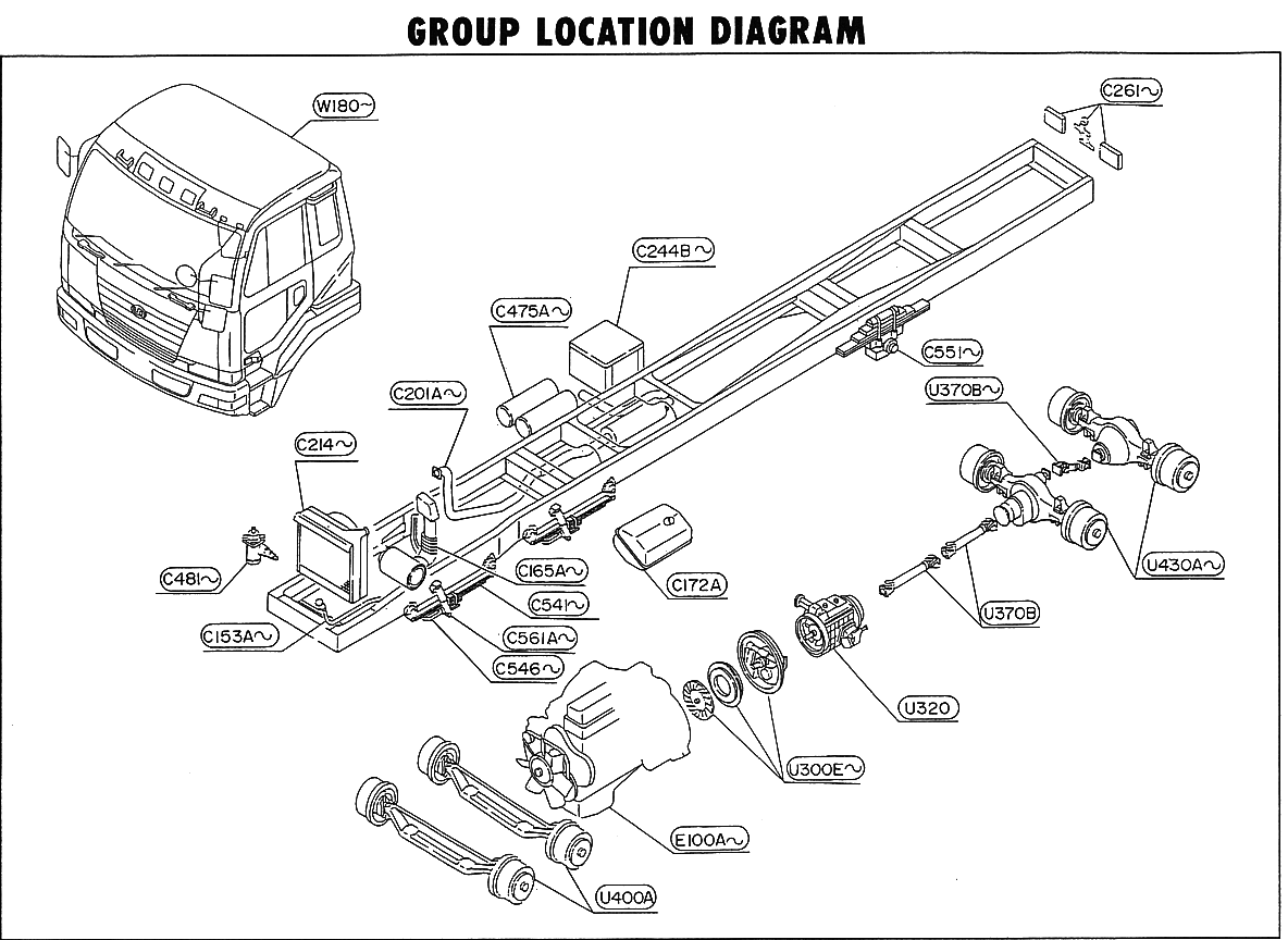 Nissan-CGB45A:group location diagram 1