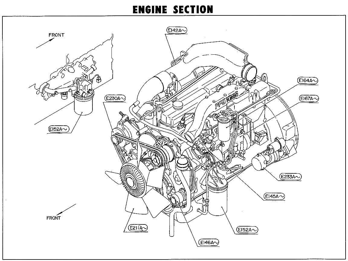 Nissan-CGB45A: engine section