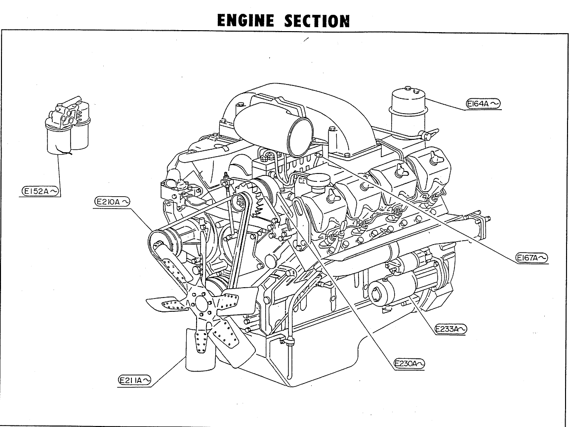 Nissan-TZA520 RF8 ENGINE SECTION