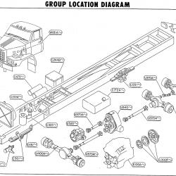Nissan-TZA520 RF8 LOCATION DIAGRAM