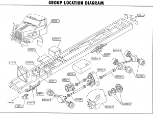 Nissan-TZA520 RF8 LOCATION DIAGRAM